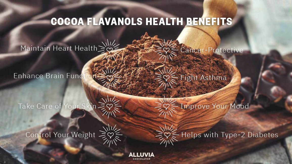 COCOA FLAVANOLS HEALTH BENEFITS